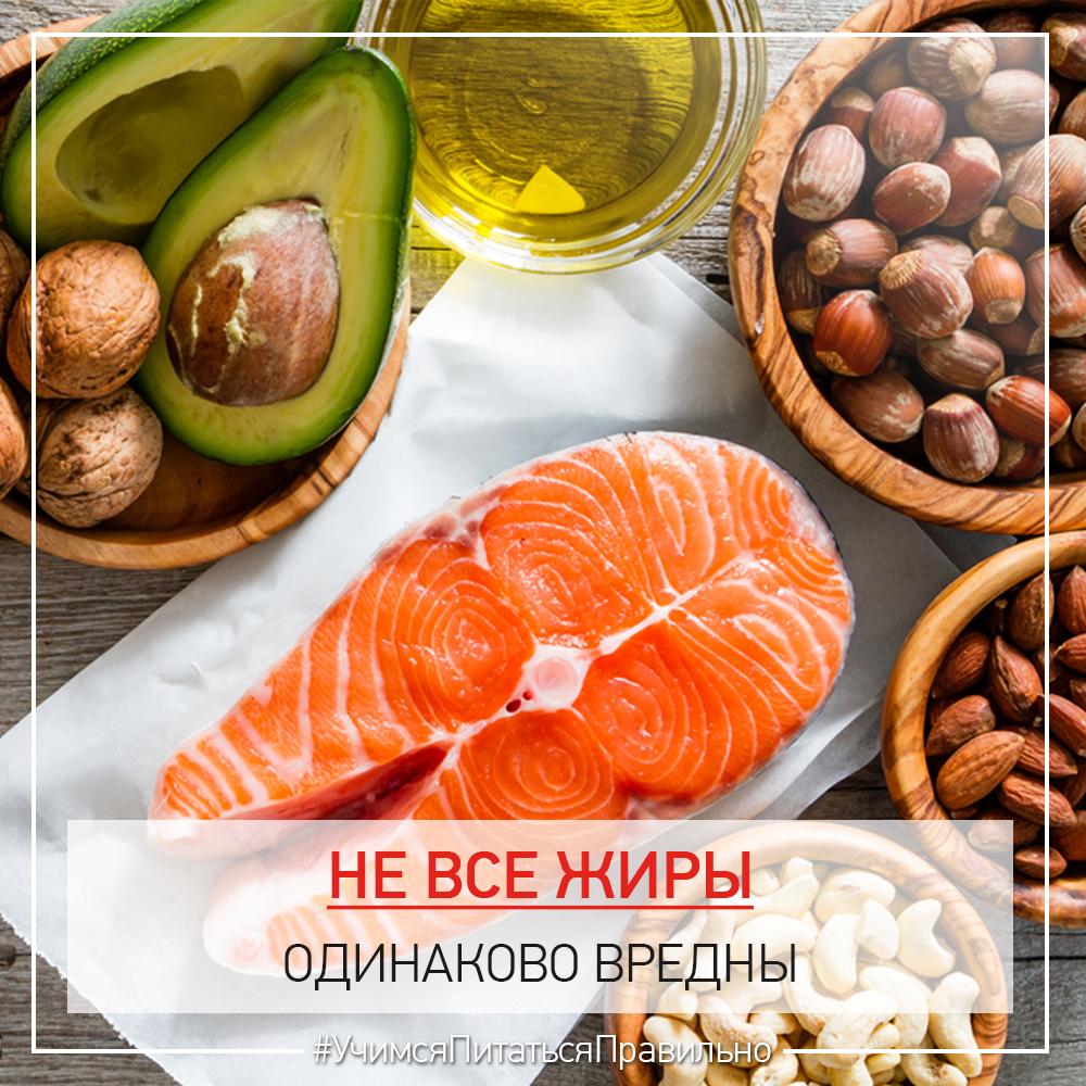 Хороший и плохой холестерин обозначения